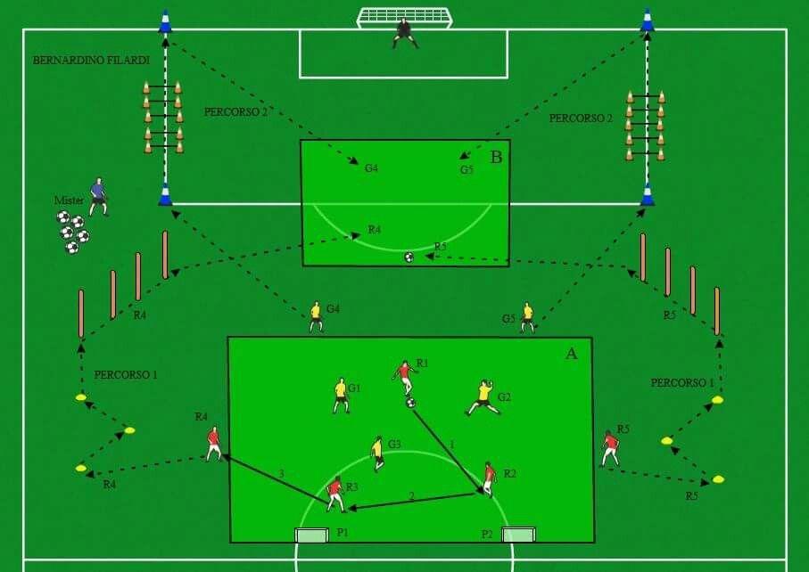 Cirkuit training entrainement foot entrainement football football et entra nement - Formation de gardien d immeuble gratuite ...