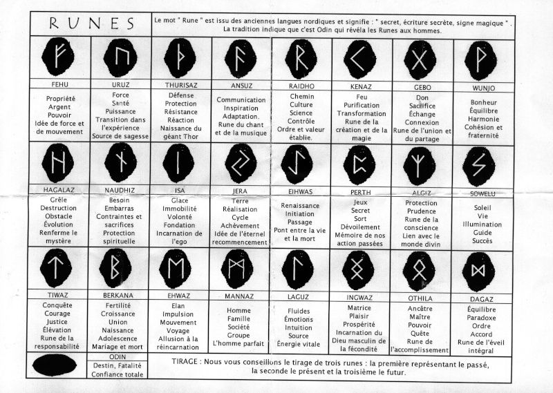 R sultat de recherche d 39 images pour runes signification fran ais tatouage pinterest - Tatouage corbeau signification ...