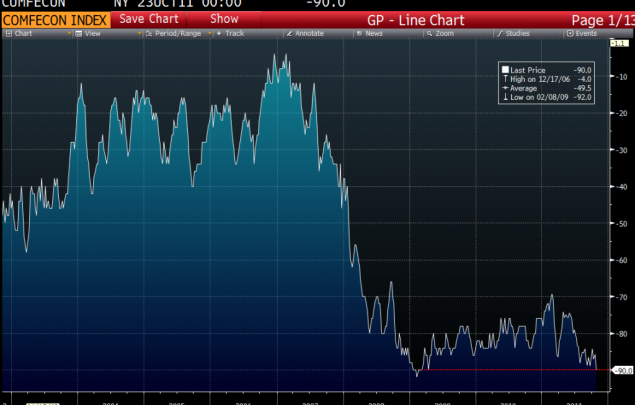 XAU / USD Graficul live   Ounce de aur / Dolar american Rata de timp real pe Forex