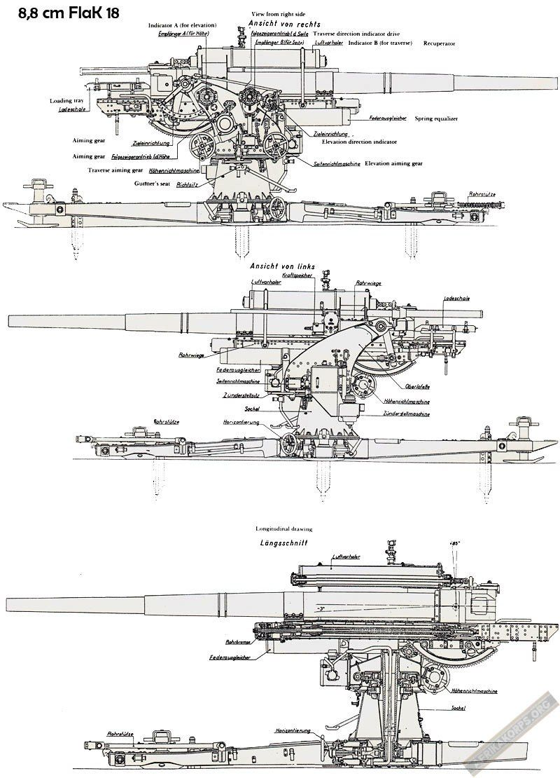 FlaK 88 | INFORMATION | Ww2 tanks, War, World war ii