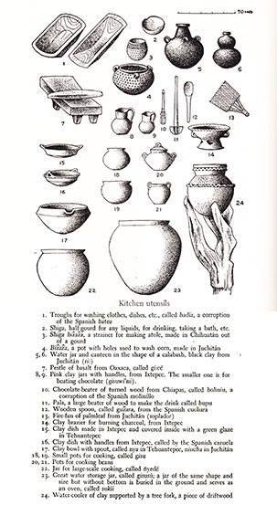 Utensilios precolombinos tradicionales de cocina comida for Utensilios de cocina mexicana