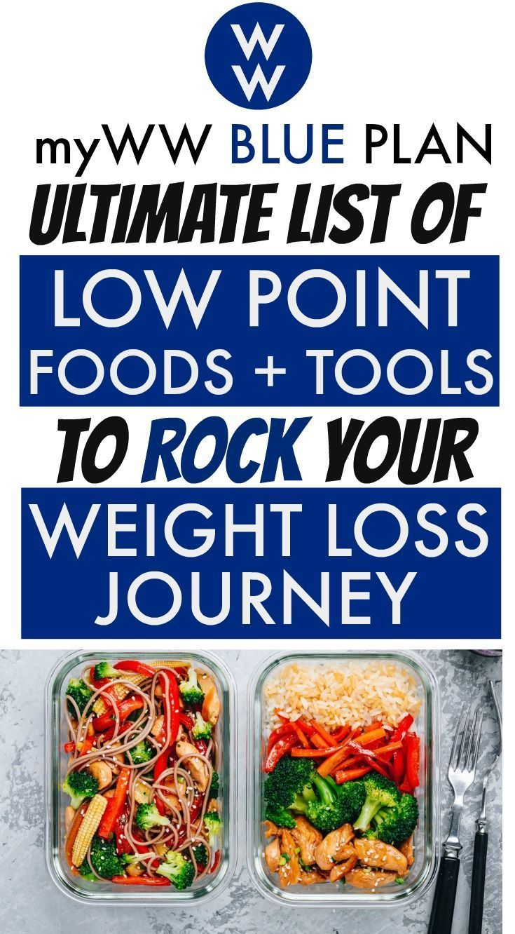 Ultimate List of Weight Watchers Healthy Low Point Food Substitutions to use to ...