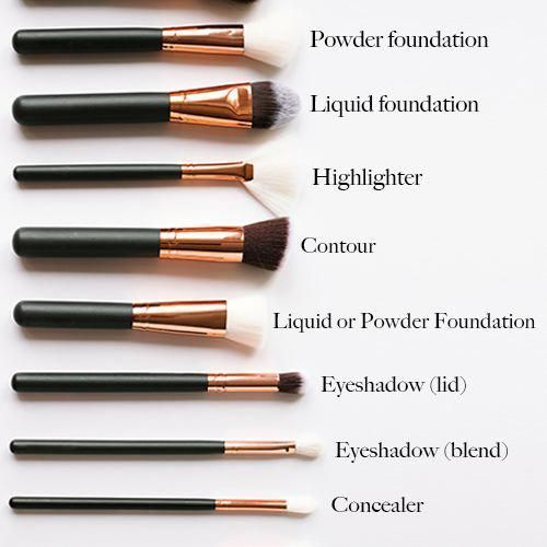 Photo of A beginner's guide to each makeup brush and what it does for #Makeuploo …