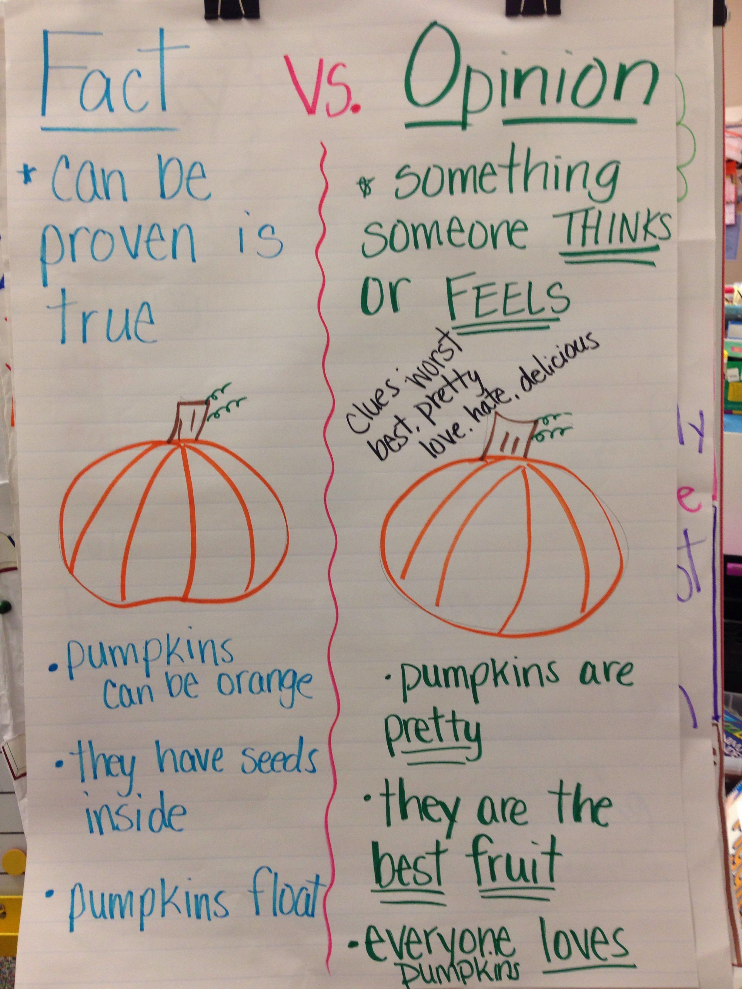 Fact Vs Opinion Fact And Opinion Writing Anchor Charts Anchor Charts First Grade