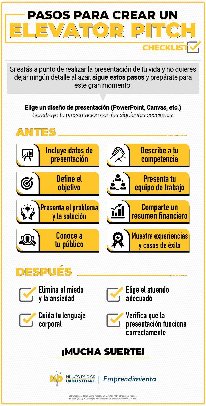 Pasos Para Crear Un Elevator Pitch Ventas Marketing Comunicacion Y Marketing Estrategias De Marketing