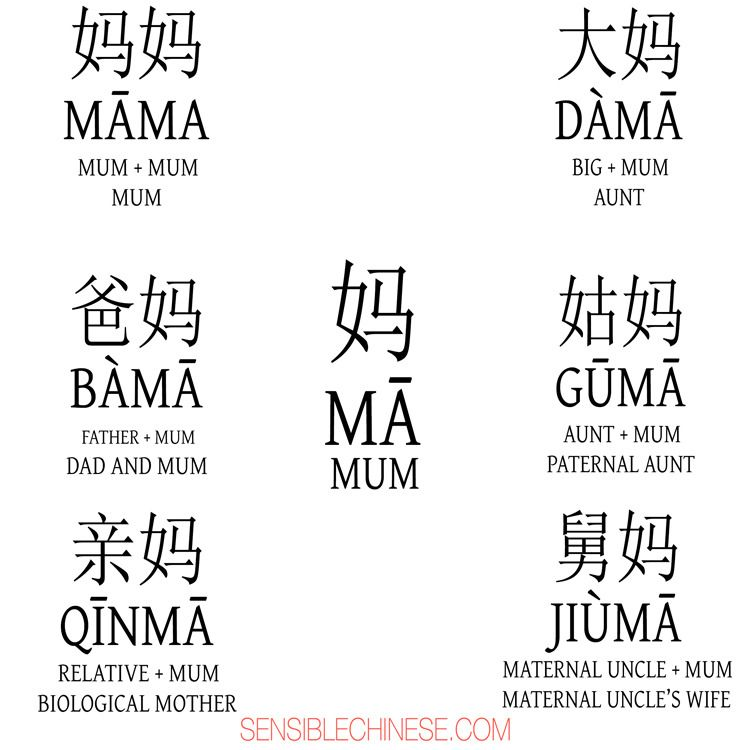 mother in chinese mandarin