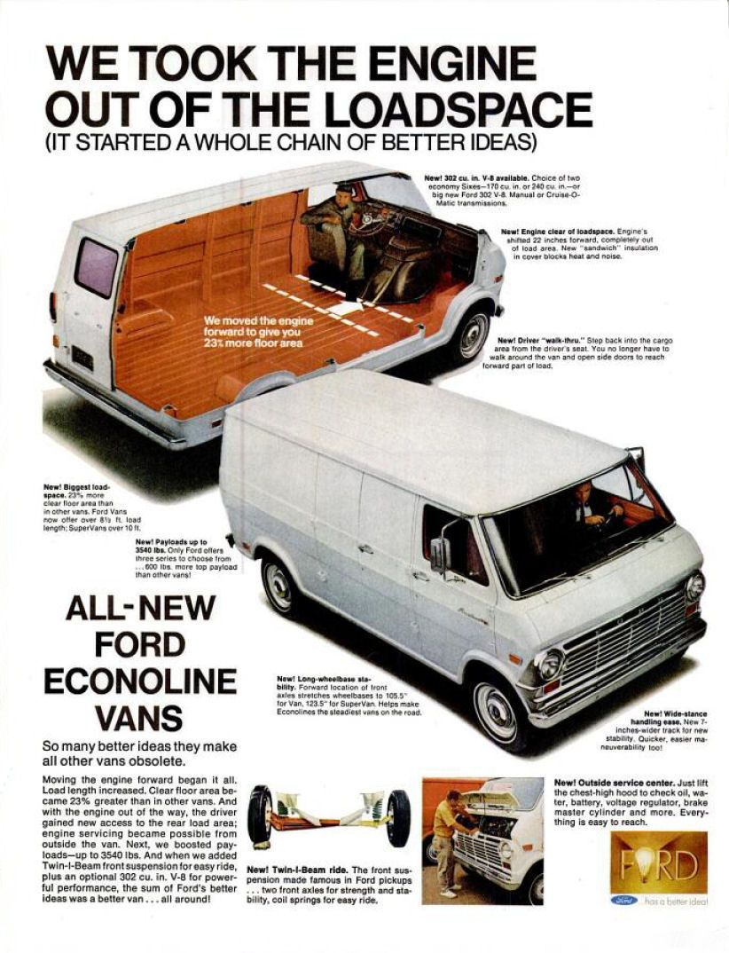 Mine Was A 1973 That Retired From Telephone Company Fleet And 1980 Ford Bronco Voltage Regulator Vehicle