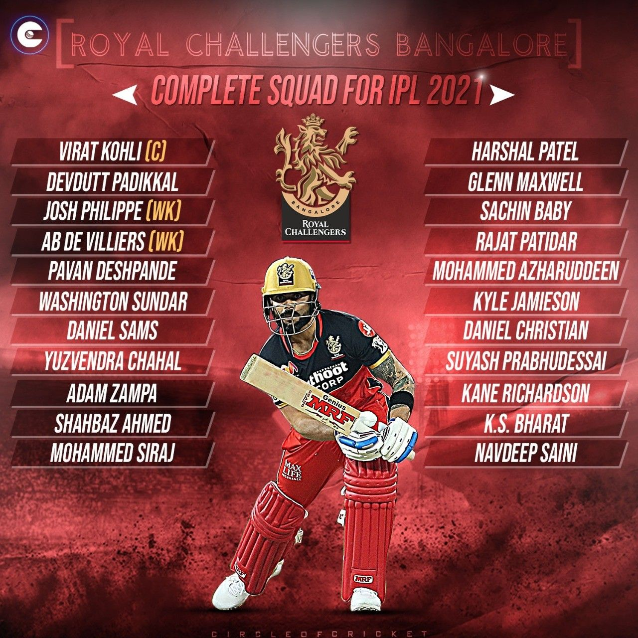 RCB Full squad  IPL SEASON 14