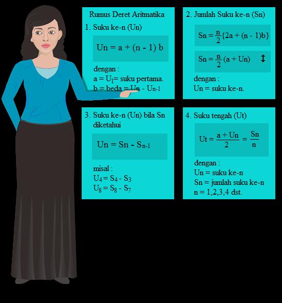 Soal Dan Pembahasan Barisan Dan Deret Aritmatika