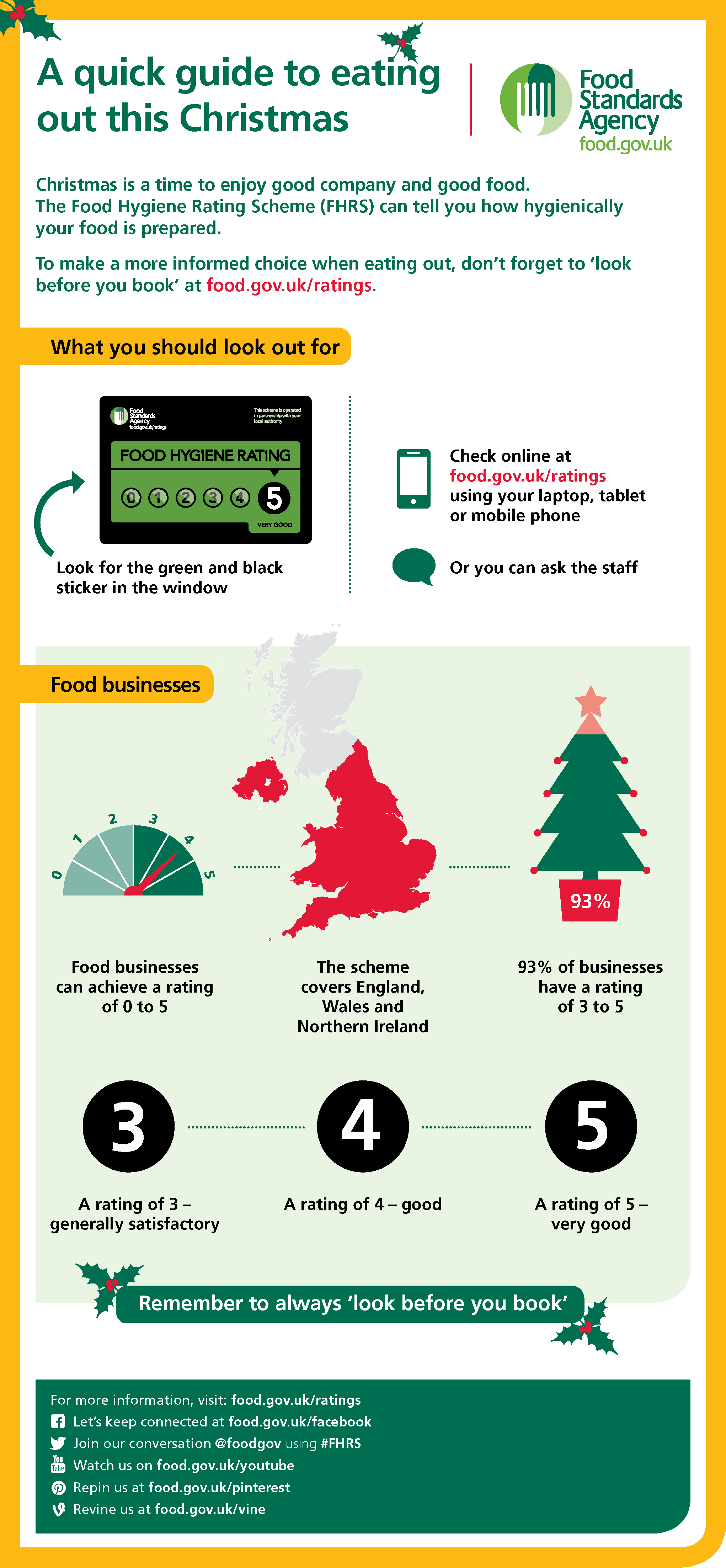 Part 1 of a quick guide to eating out this Christmas. This