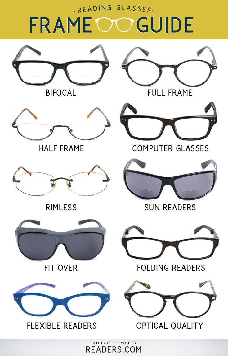 Reading Glasses Frame Guide Glasses Fashion Reading Glasses Glasses