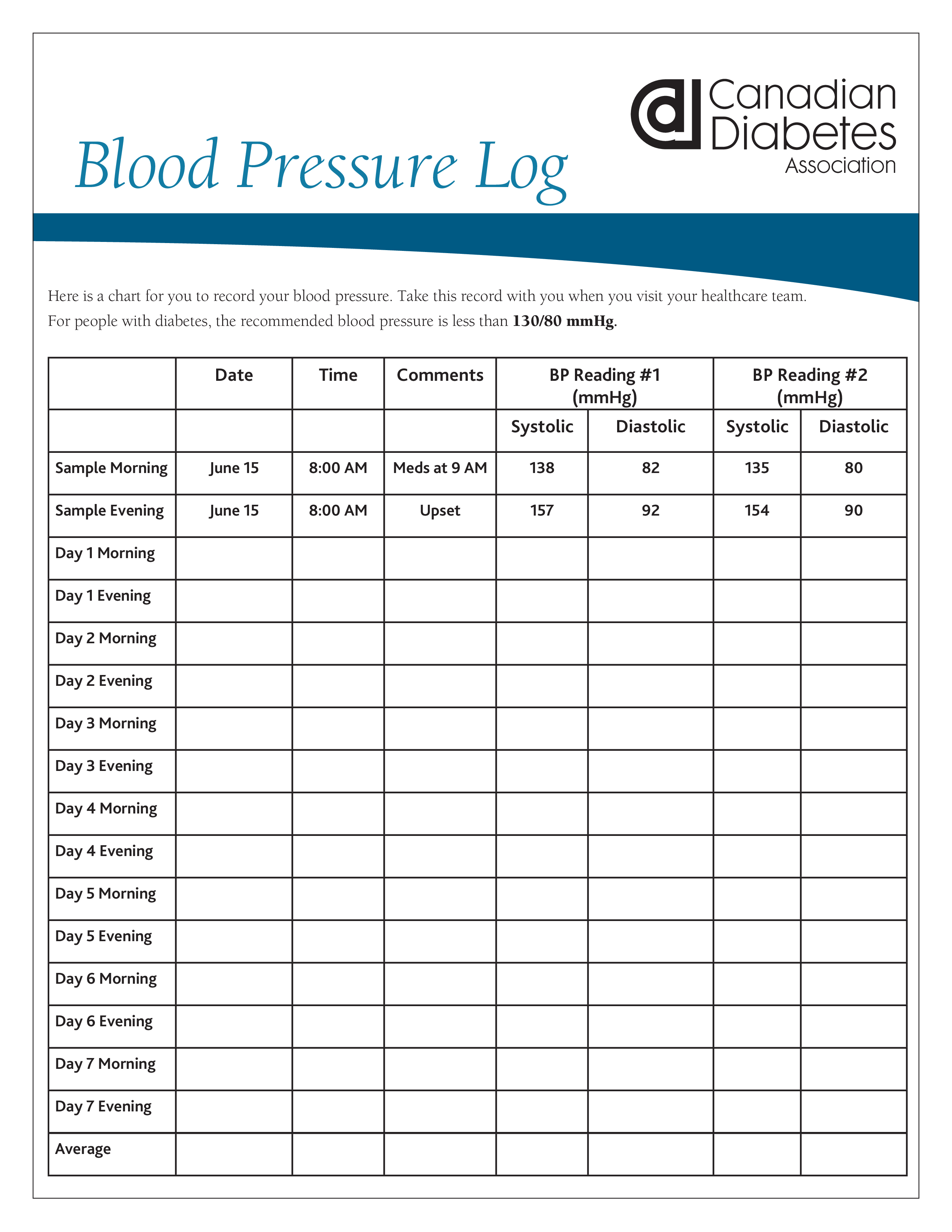 image relating to Free Printable Blood Pressure Log Sheets named Printable Blood Strain Log - How towards acquire a Blood