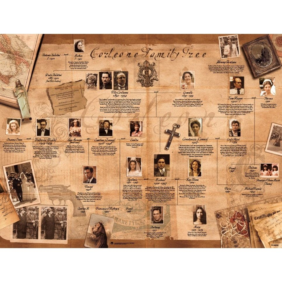 Corleone family tree the godfather pinterest corleone family corleone family tree thecheapjerseys Gallery