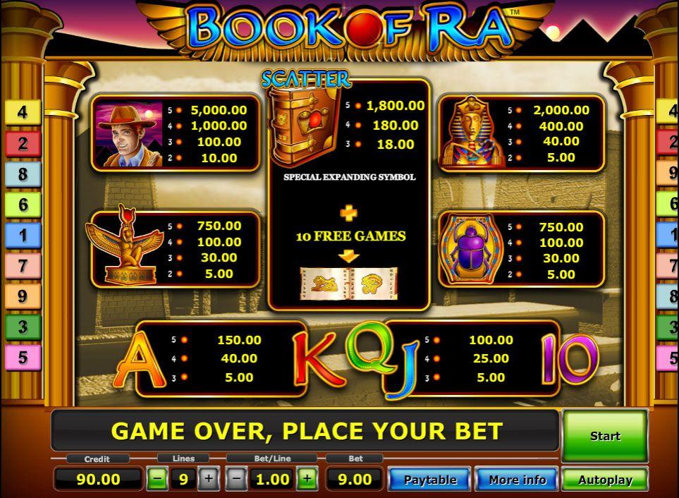 Онлайн казино книжки играть казино профит вход