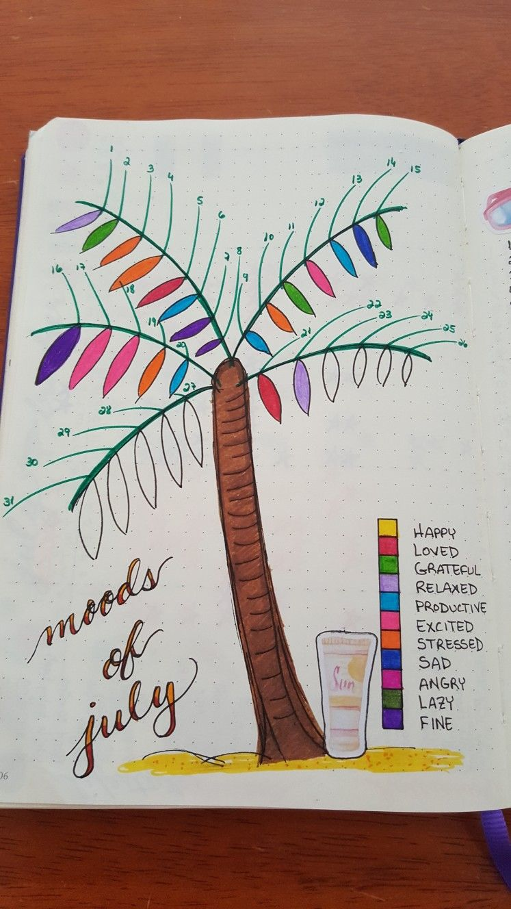 Palm tree mood tracker + July + summer + bullet journal ...