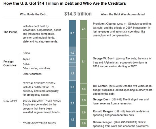15 Things The Gop Doesn T Want You To Know About Taxes And The