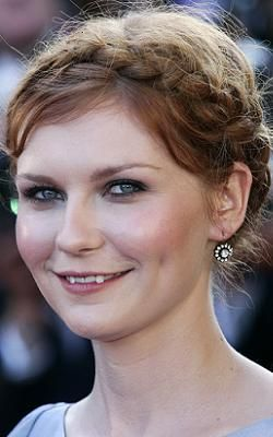 Real Teeth Kirsten Dunst Realistica Bodies The Way They Are