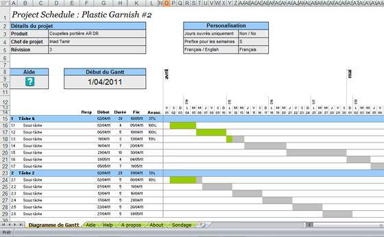 Diagramme de gantt sous excel la gestion pinterest diagramme diagramme de gantt sous excel ccuart Gallery