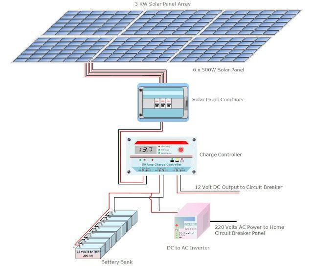 أنظمة الطاقة الشمسية Shema De Connection D Une Installation 3kw Painel Solar Energia Solar Sistemas Fotovoltaicos