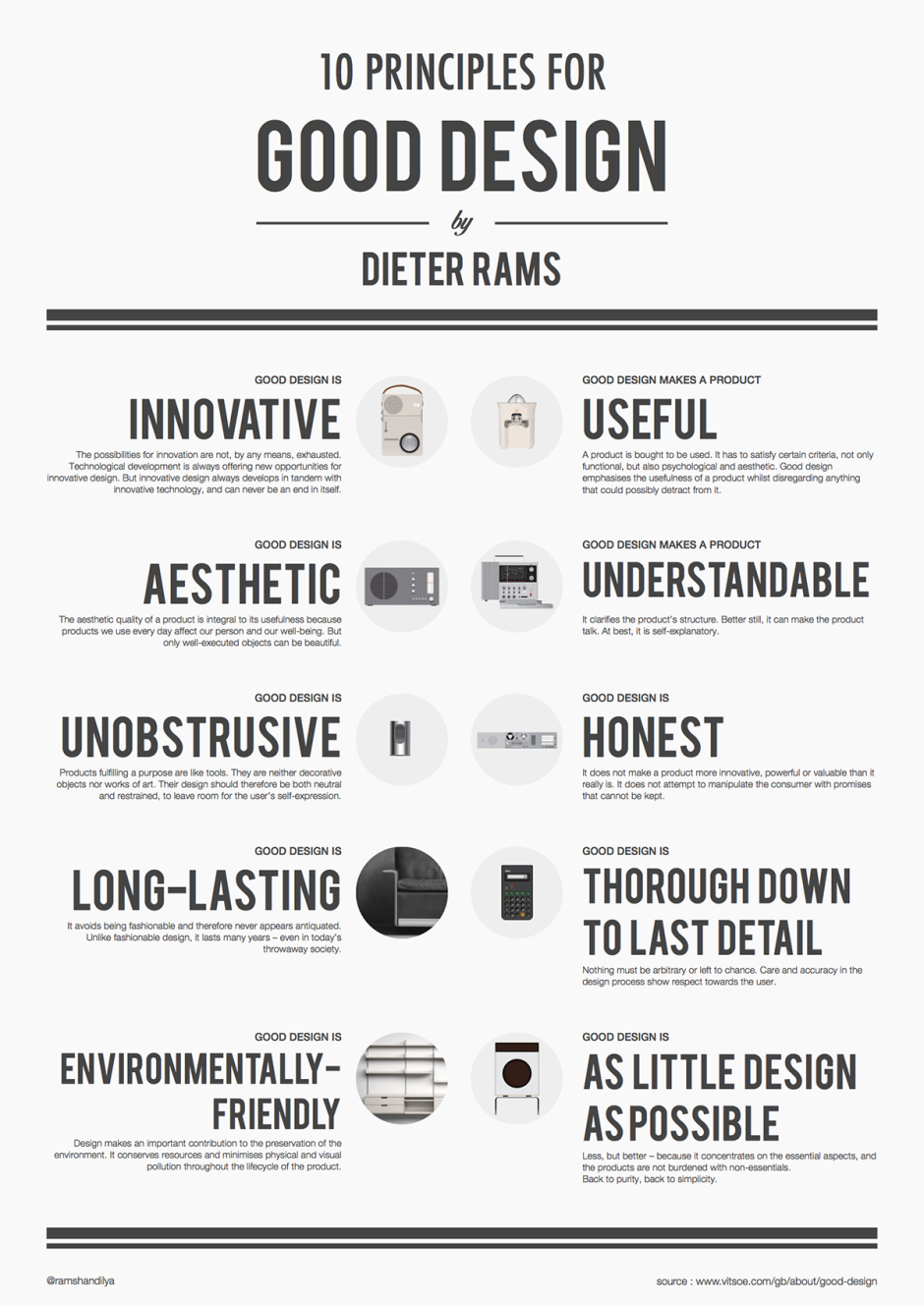 Dieter Rams 10 Principles For Good Design With Images Design