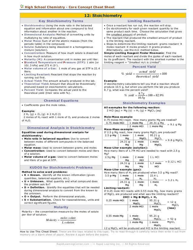 Stoichiometry Cheat Sheet  ThTh Grade    High
