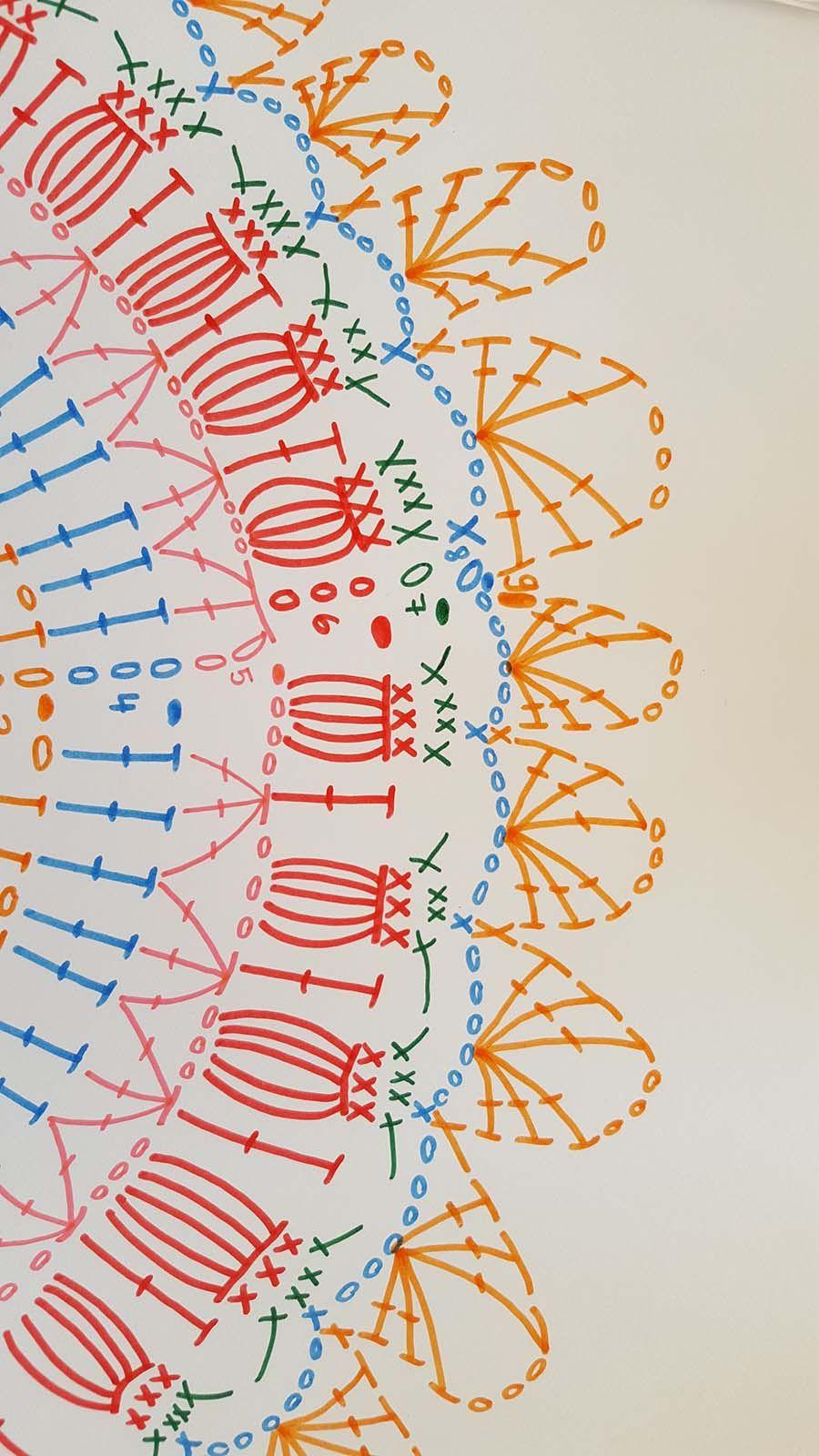 Der Kreisweste Cal Teil 1 Kreisweste Pinterest Crochet
