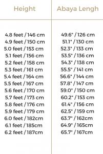 167 cm en feet