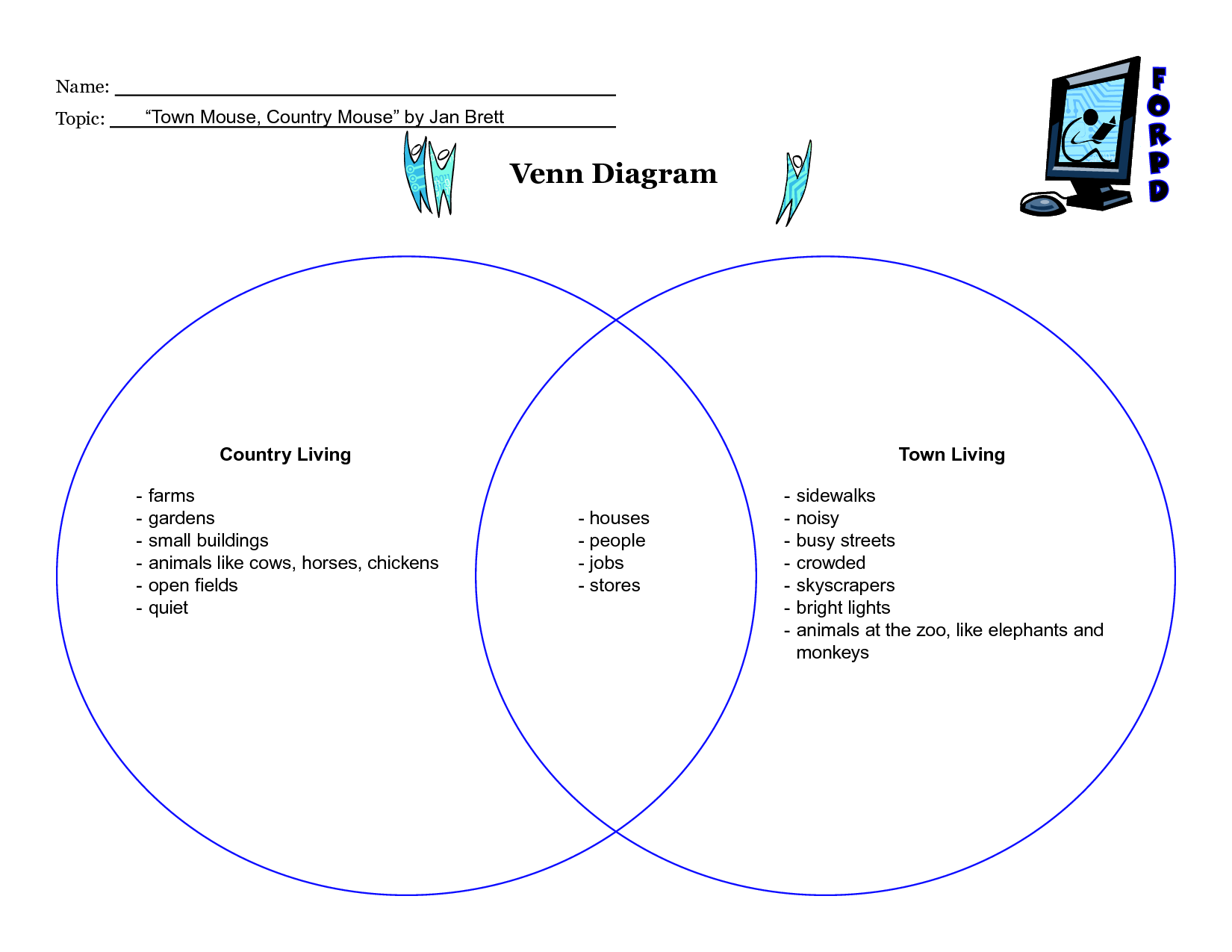 Venn Diagram Worksheet Country Life City Name Topic Town Mouse By Jan Brett