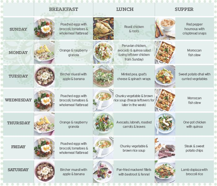 g diet plan vegetarian