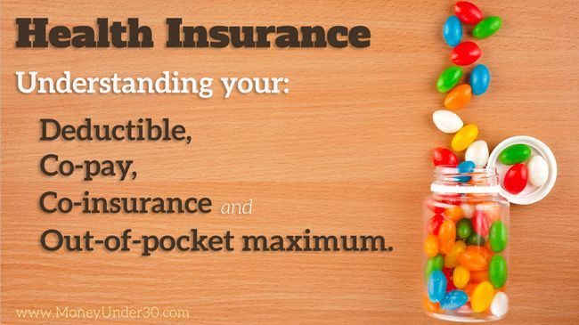 Understanding Your Health Insurance Deductible Co Pay Co Insurance And Out Of Pocket Maximum Co Insurance
