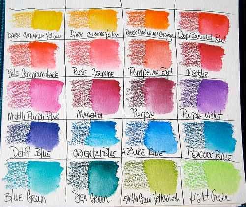 Mixing Blending Derwent Inktense Color Pencils Color Pencil Art