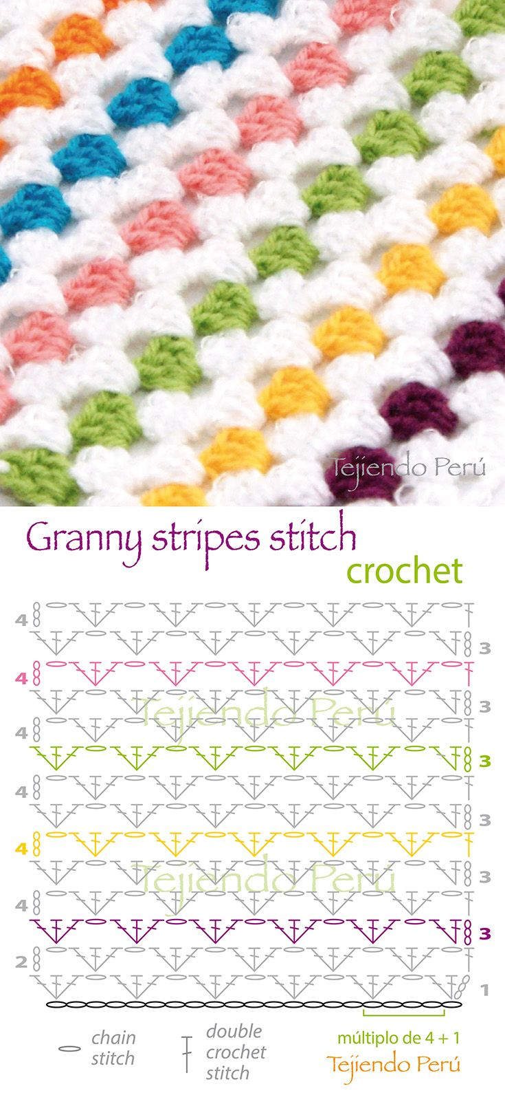 Crochet granny stripes stitch diagram! (Pattern or chart) | patrones ...