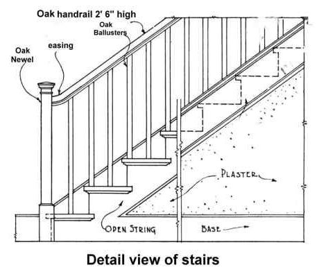 Stair Details Arch Symbols Documentation Pinterest Floor