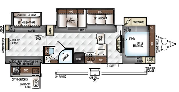 Rockwood Signature Ultra Lite Fifth Wheels Travel Trailers By