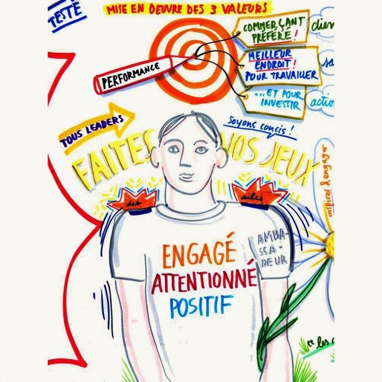 facilitation-graphique-engagement