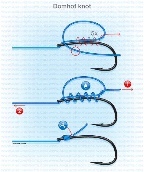 Carp fishing knots domhof knot fishing tips for Fishing hook knots
