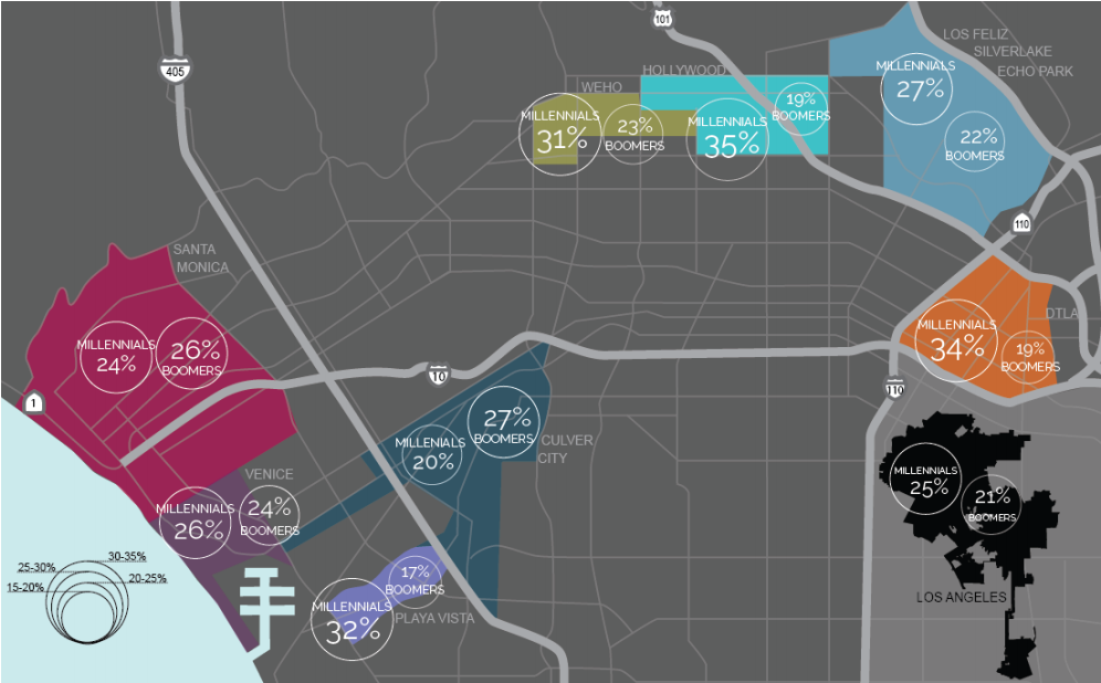 Mapping Los Angeles S Most Popular Hoods For Millennials Millennials Los Angeles The Neighbourhood