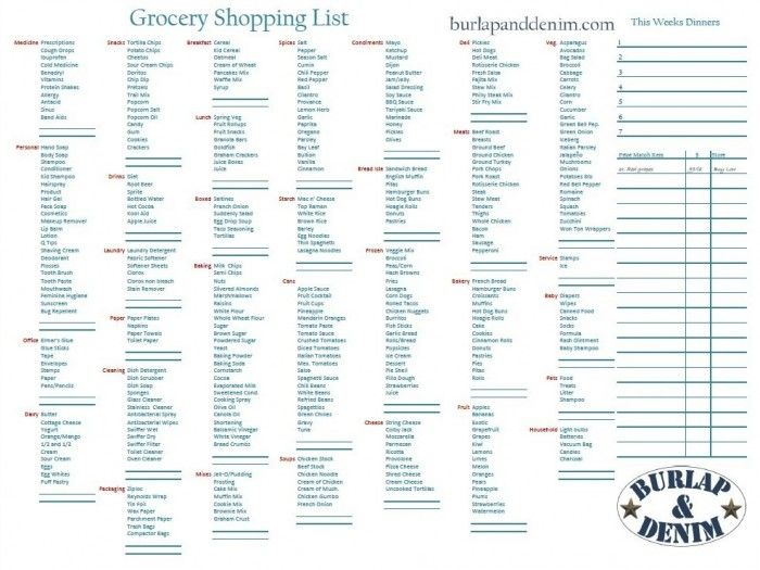 Grocery shopping list with Walmart Price matching section and menu - Pricing Spreadsheet Template