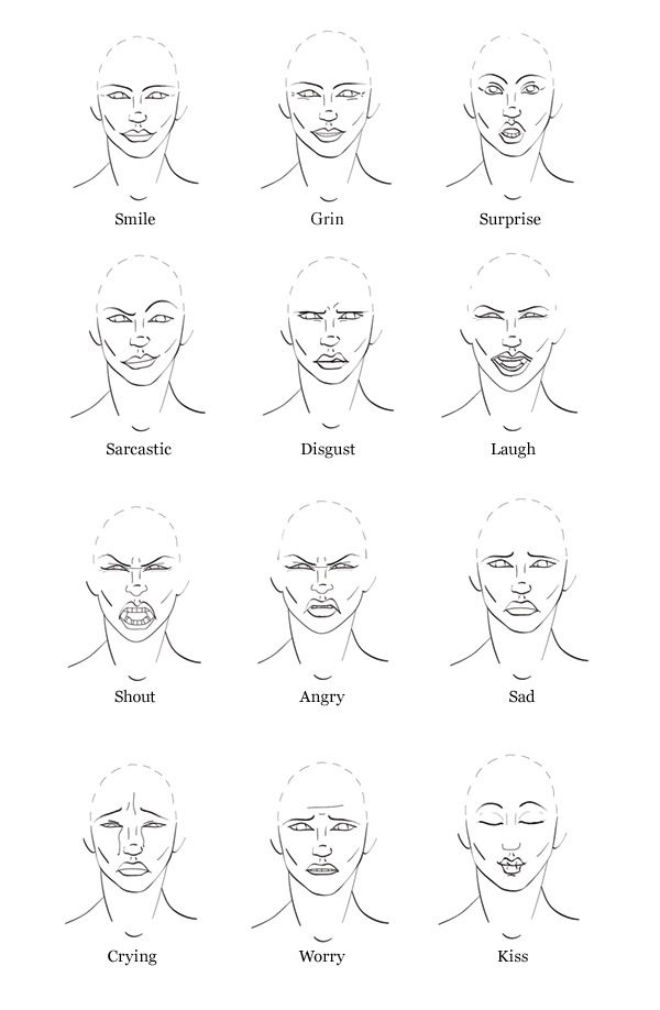Quick Tip How To Draw Facial Expressions To Show Emotion Dessin