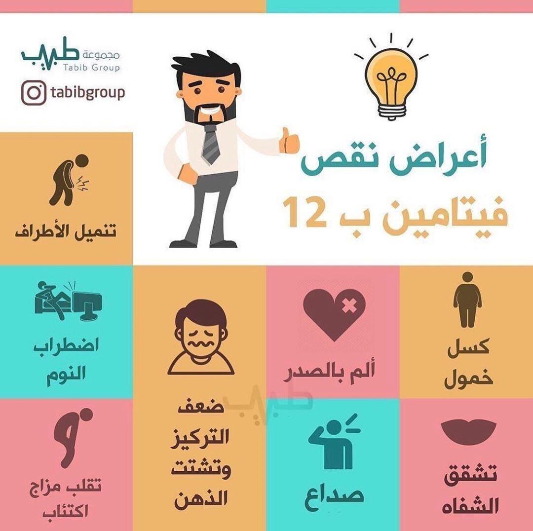Pin By Doaa Ali On اطعمه Comics Photo And Video Medicine