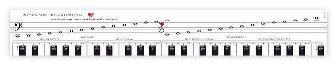 Die Klaviatur mit Herz – Ansicht #Musik klavier – Blanca Ernser