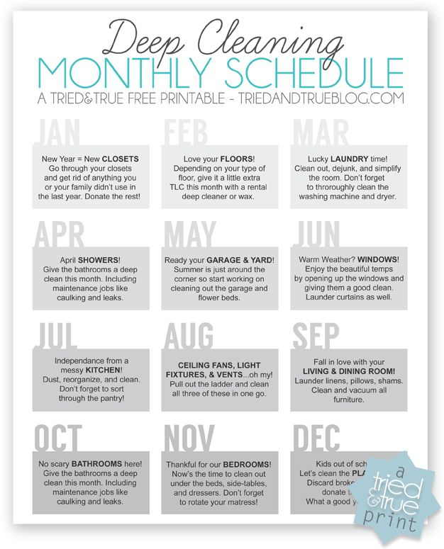 Great Listing Of Monthly Deep Cleaning I Think Would Swap July And August Though So Could Start The Really Hot Days Summer With Clean Ceiling Fans