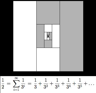 Summing Infinite Geometric Series  Matemticas Imgenes