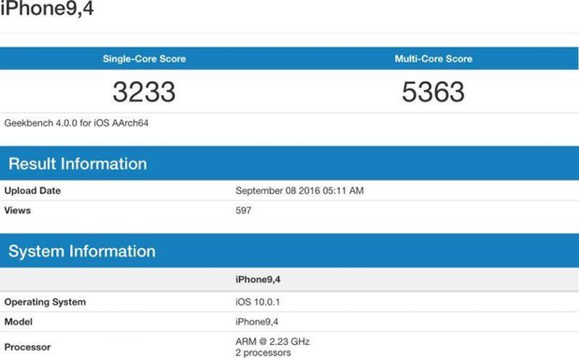 El nuevo iPhone 7 Plus es más potente que el iPad Pro de 12.9 pulgadas - http://www.actualidadiphone.com/199977-2/