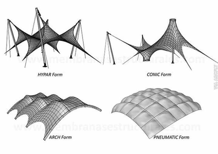 Pingl par ahmed abdul aziz sur tensile arch fabric for Architecture parametrique