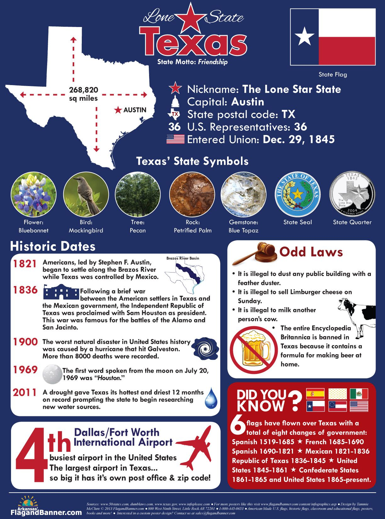 Infographic With Lots Of Information About The Lone Star State And