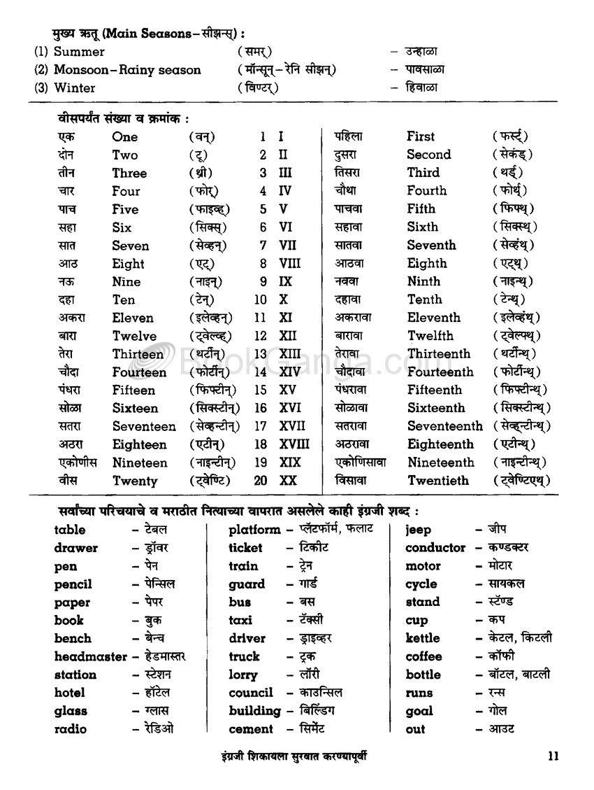 Navneet Speakwell English Marathi English Language Learning Learn English Words English Words