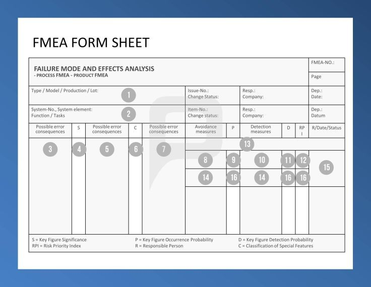 Take a closer look at the variants of FMEA form sheets BUSINESS - fmla form