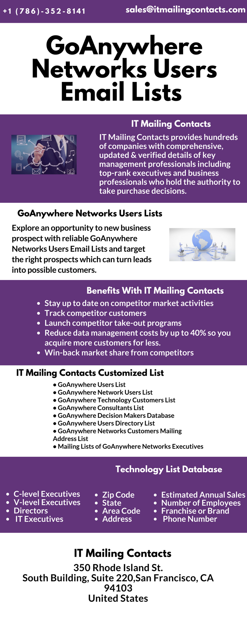 Identify The Most Profitable Prospects Through Goanywhere Networks