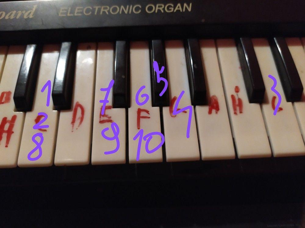How To Play Megalovania Piano Songs Easy Piano Piano Music
